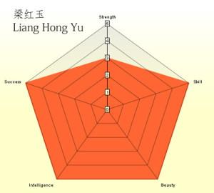 1LiangHongYu